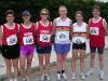 Munster Senior Road Championships